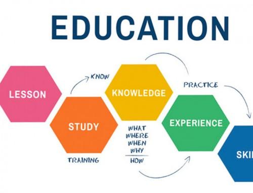 O que é a Prática como Componente Curricular?
